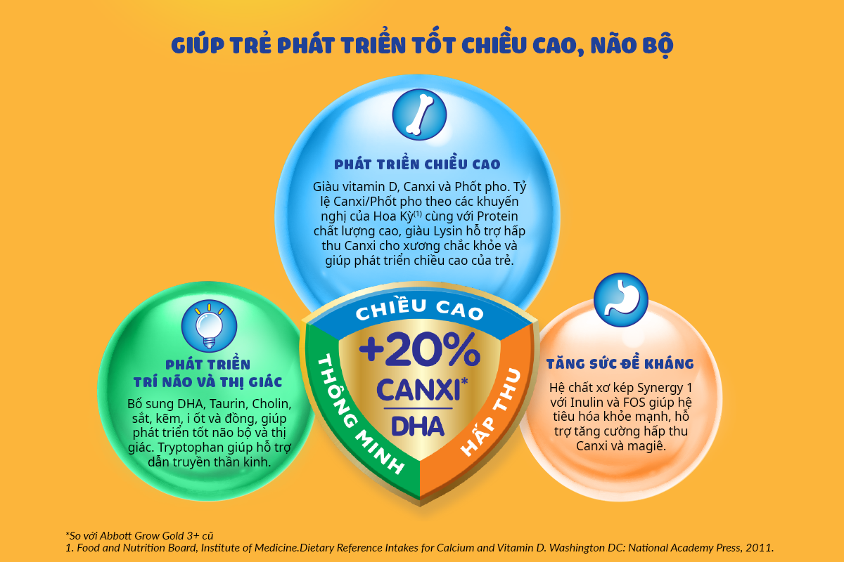 grow_Gold3+_Inforgraphic_30_02