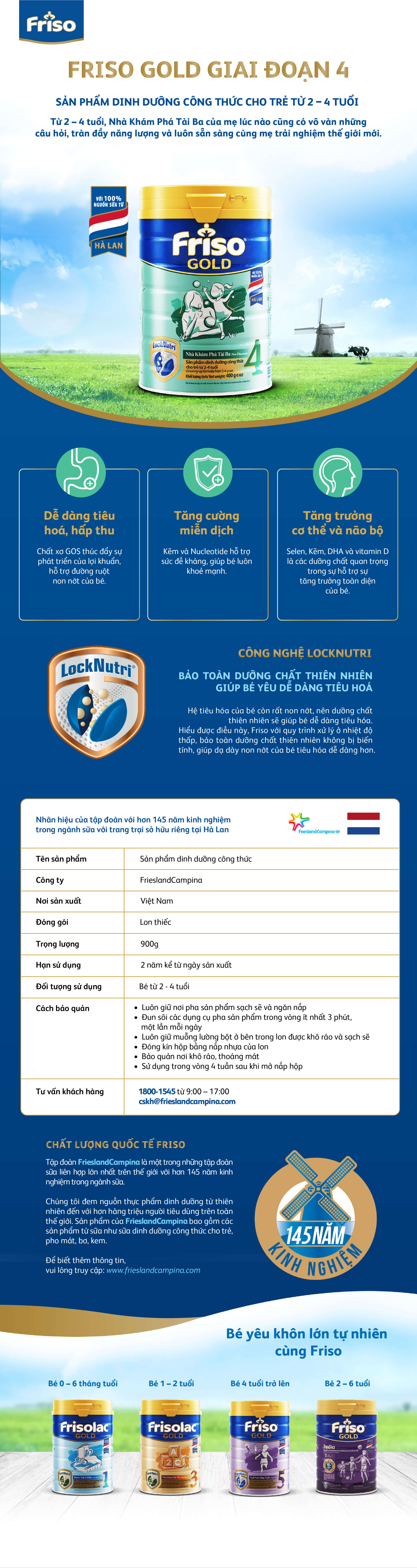friso-master infographic-04